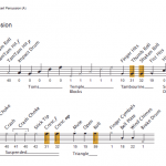 SE6 Template 6.0a: Concert Perc mapping diagram